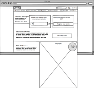 Illustration of a wireframe
