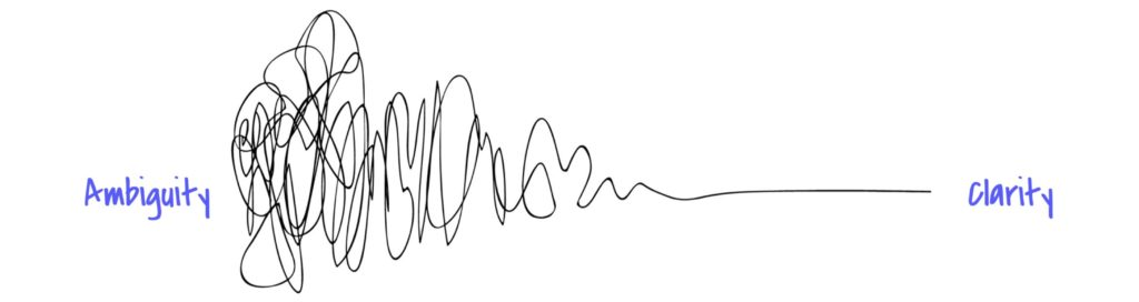 A drawing that starts with a squiggle and ends in a straight line to visualize design chaos